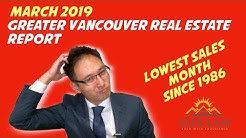 Greater Vancouver March 2019 Real Estate Market Report