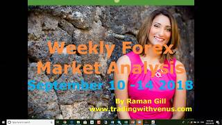 Weekly Forex Forecast   September 10  - 14 2018