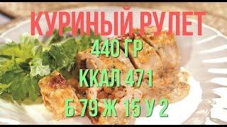 Рецепт куриный рулет с грибами и сыром. Пошагово. С калорийностью и БЖУ