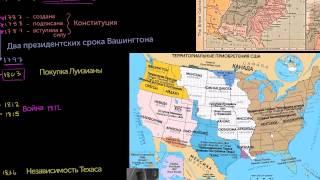 Обзор американской истории, часть 1: от Джеймстауна до Гражданской войны