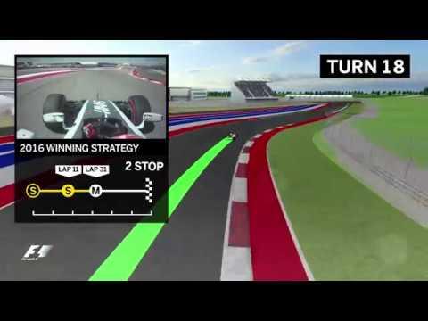 2017 US Grand Prix | Virtual Circuit Guide