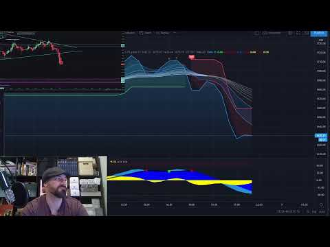 Watch Ethereum (ETH) Live!  With GS The Gamer – I think I lost 1K on Dogecoin