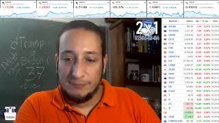 Punto Nueve - Noticias Forex del 29 de Septiembre del 2020