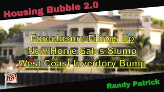 Housing Bubble 2.0 - Foreclosures Filings Up - New Home Sales Slump - West Coast Inventory Bump