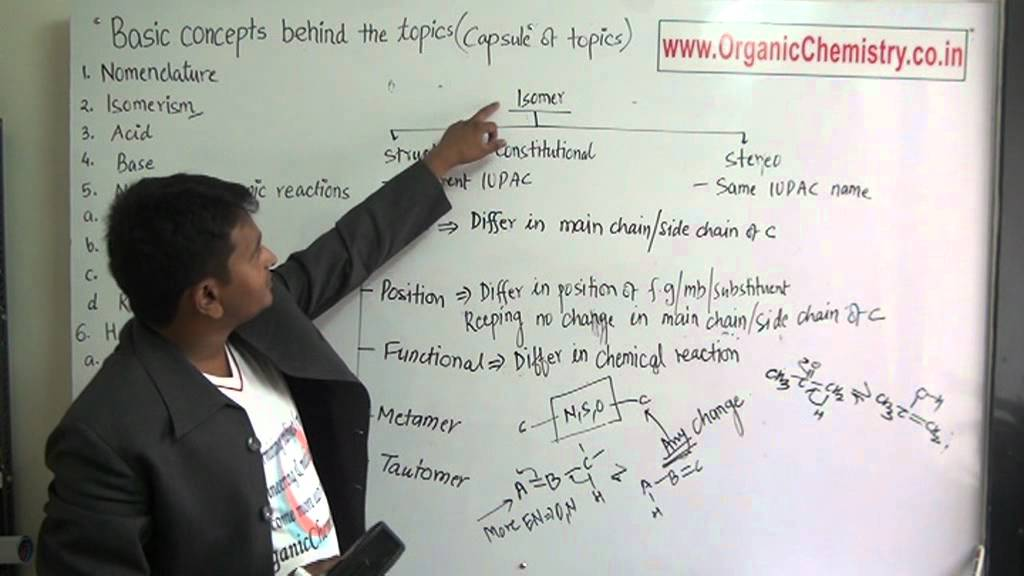 Basic concepts behind the topics of Organic chemistry