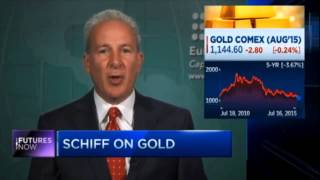 Markets Wrong Again: QE4 & Higher Gold on Horizon