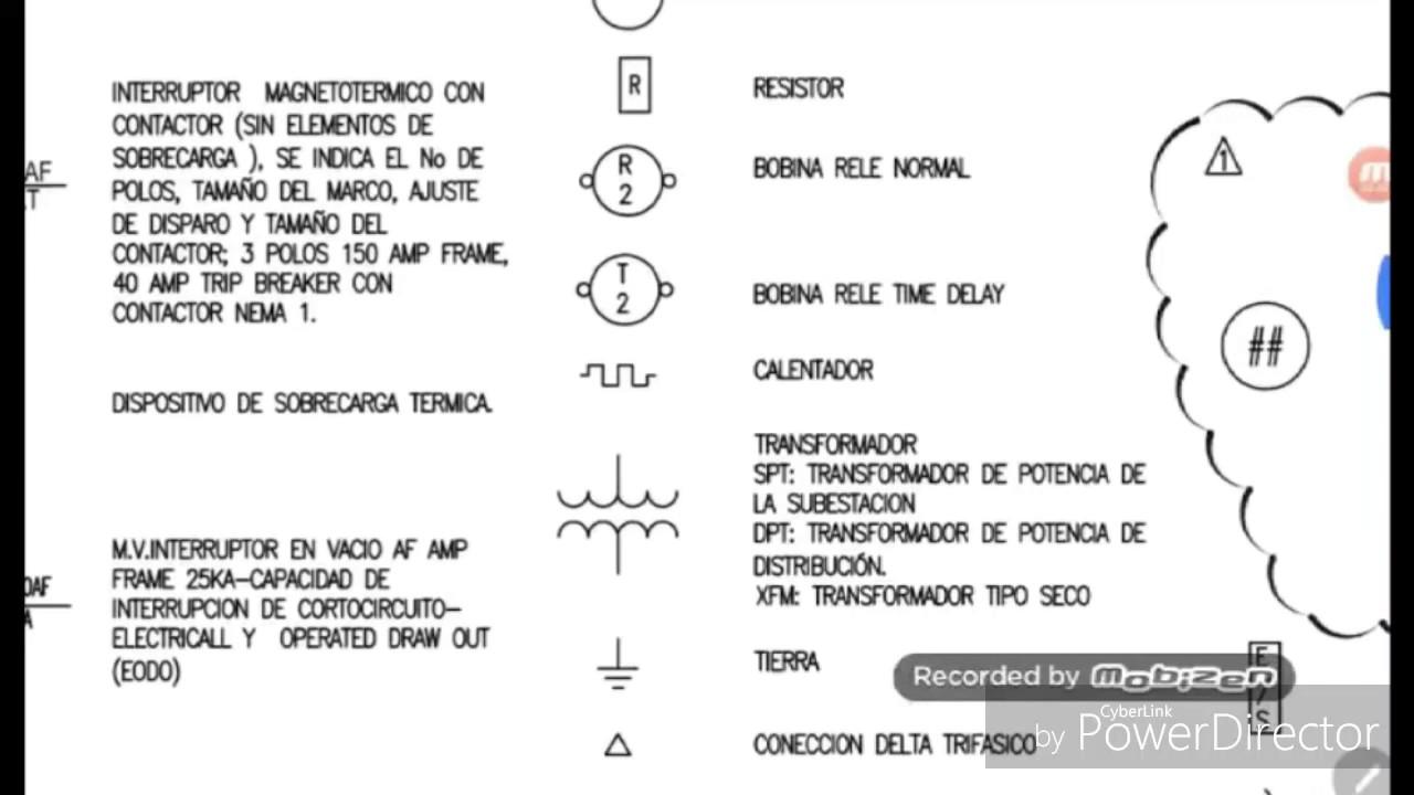Simbologia de breaker electrico
