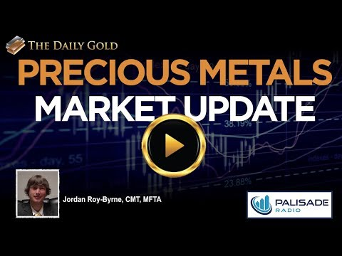 Precious Metals Video Update: Breakout Targets for Gold, GDX, GDXJ