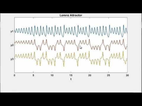 Lorenz Attractor and Chaos  