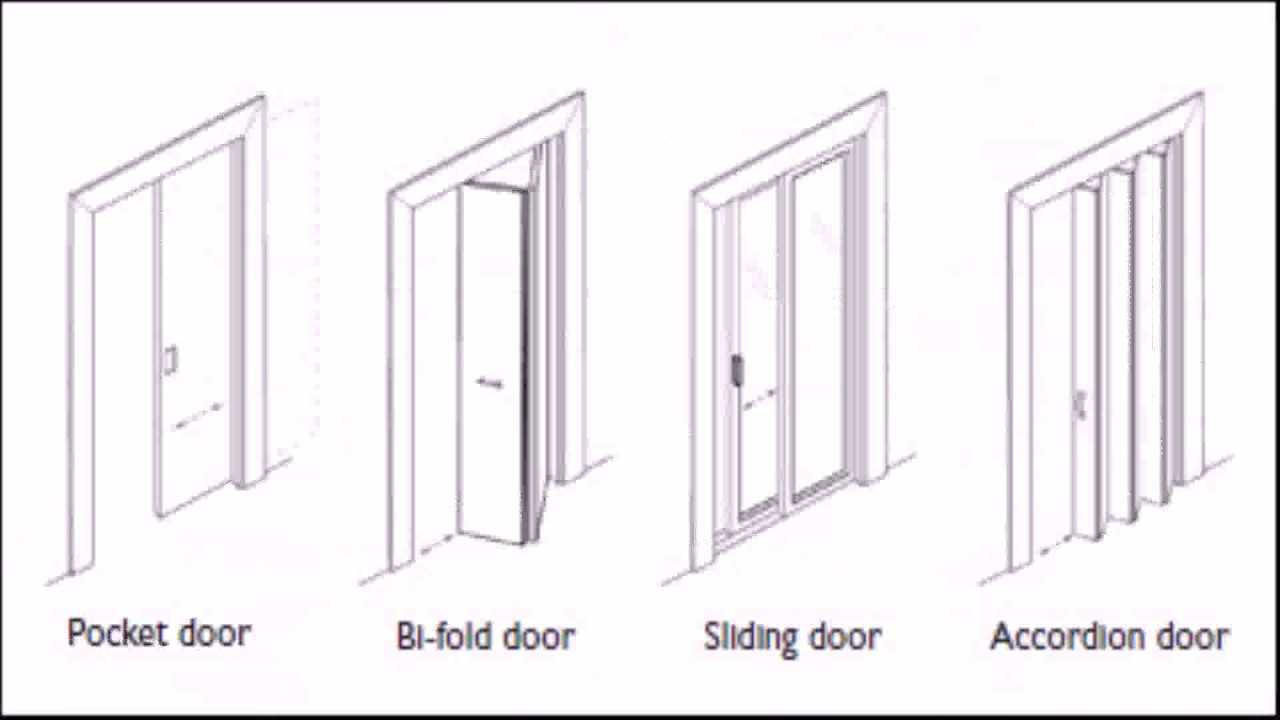 Door types floor plan youtube for Different types of doors for houses
