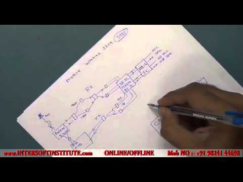 Mobile Repair Training Chapter 1.4 c Mobile Working Idea and Block Diagram (Hindi)
