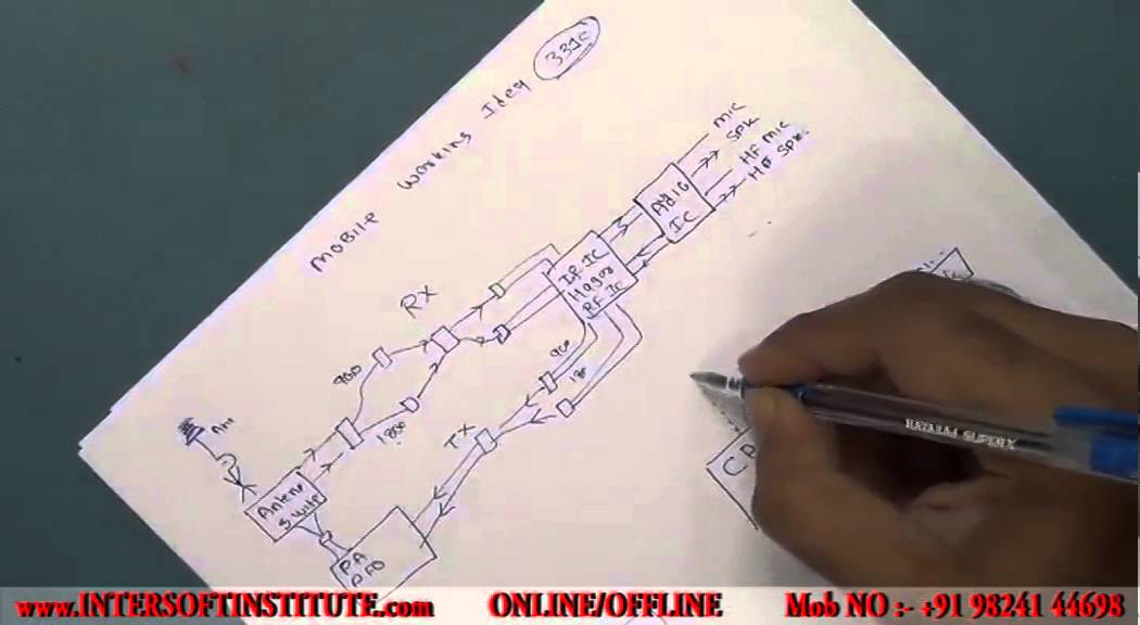 mobile repair training chapter 1 4 c mobile working idea and block diagram  (hindi) - youtube