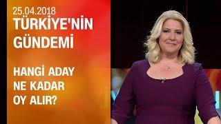 Hangi aday ne kadar oy alır? - Türkiye'nin Gündemi 25.04.2018 Çarşamba