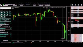 Haasonline - Bitcoin & Altcoin Trade Bots - Coinbase Trade Bot