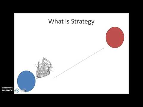 What is strategy in hindi