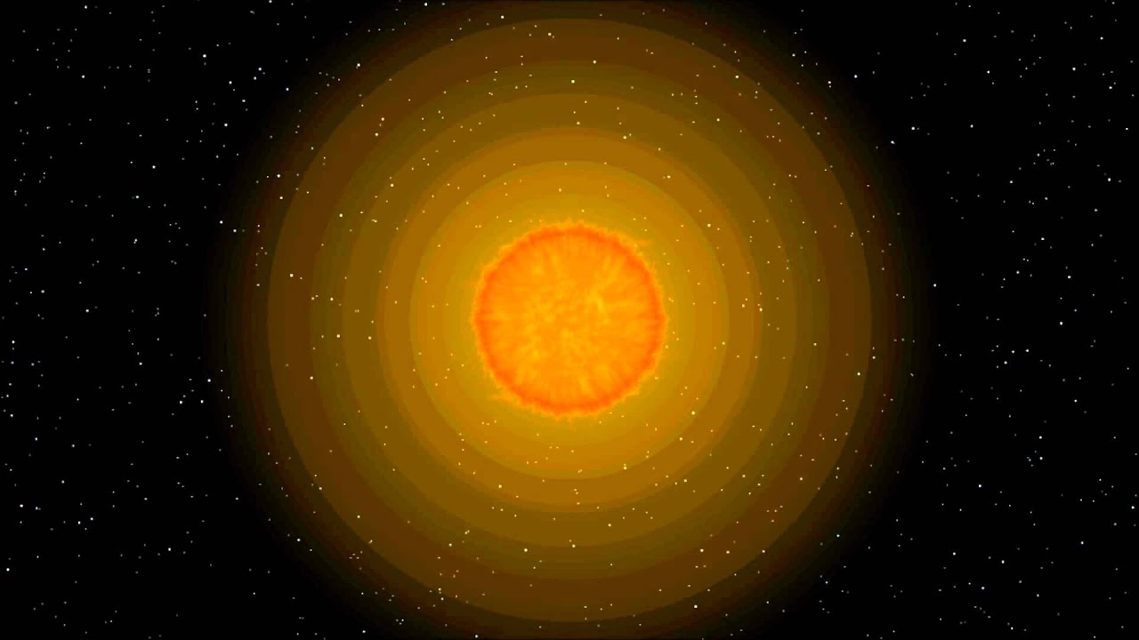 Free To Use !!! A great sun animation hd our solar system ...
