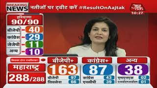 Haryana Elections: Haryana में सत्ता की 'चाबी' JJP के पास, किधर जाएंगे Dushyant Chautala , सुनिए
