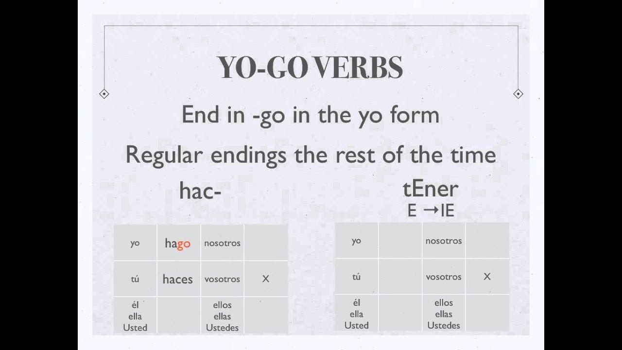 Present Tense Irregulars Stem Changers, Yo Go Verbs, Ser, Ir ...