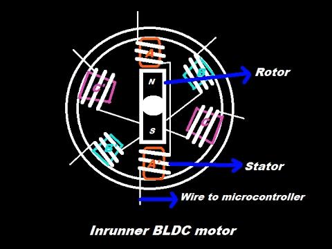 dc motor advantages and disadvantages
