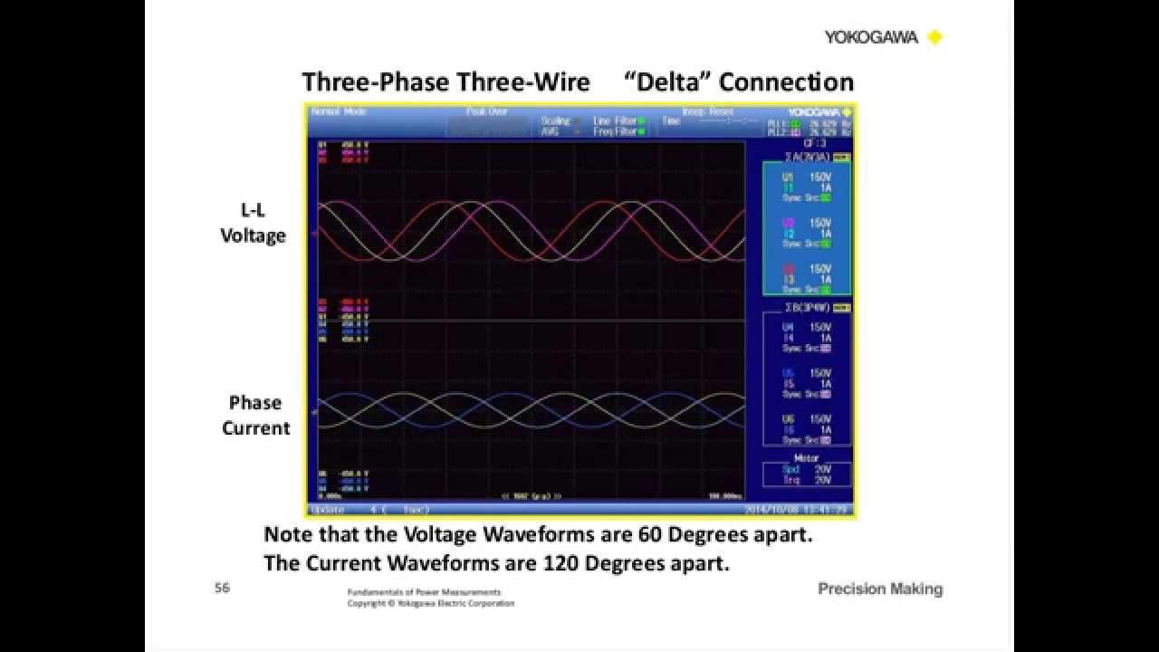 Live Webinar Fundamentals Of Electrical Power Measurements Youtube 3 Phase Delta Wiring