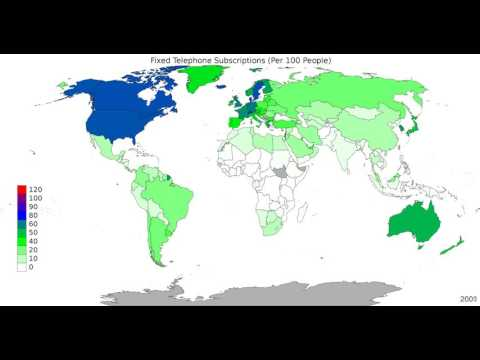 World - Fixed Telephone Subscriptions - Time Lapse