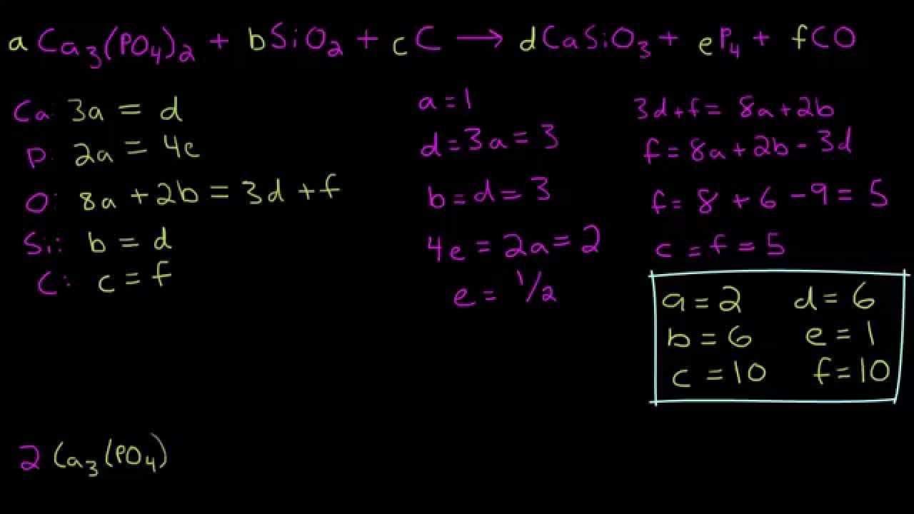 Homework help balancing chemical equations using linear   www     Homework help balancing chemical equations using linear