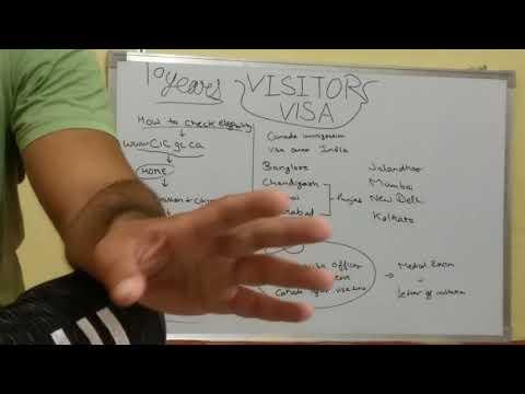 Canada VISITORS VISA full detail
