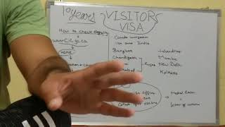 Canada Visitors Visa Full Detail