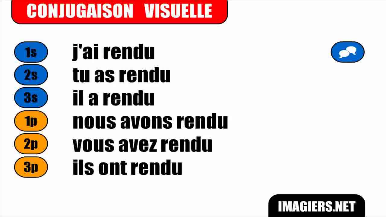 French Conjugation Indicatif Passe Compose Verbe Rendre French4you Net