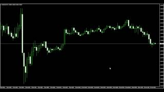 2014 Forex Lesson - Identifying Key Trading Levels on a Naked Chart!
