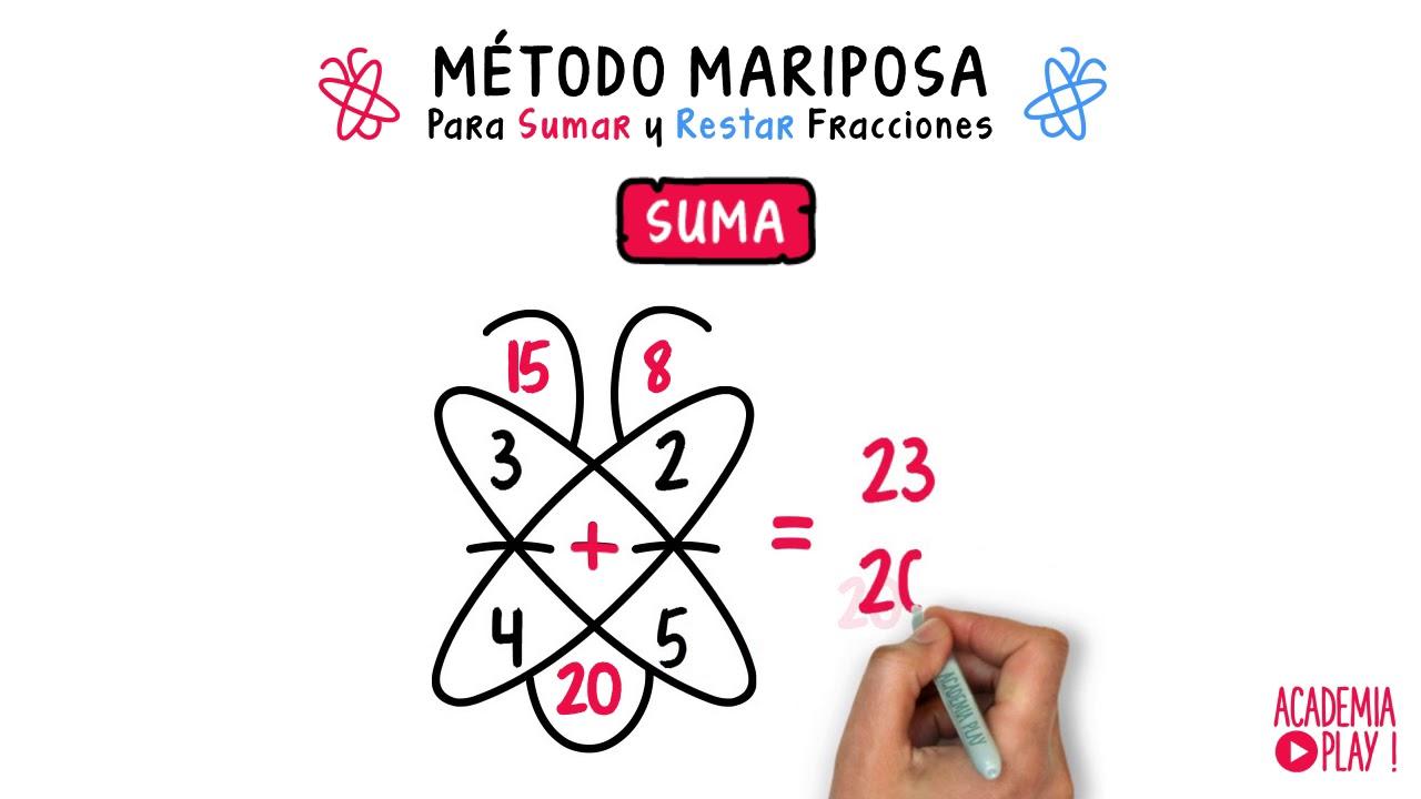 El Método Mariposa para sumar y restar fracciones - YouTube