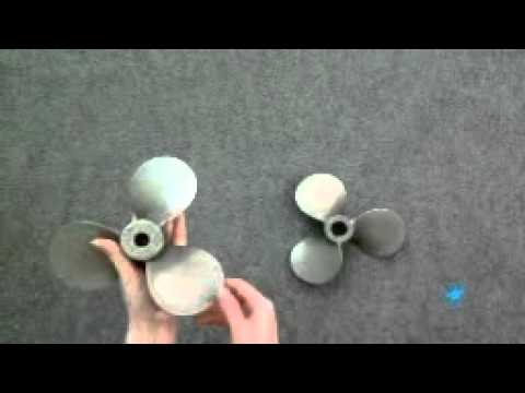 How to Determine a Left Hand vs Right Hand Propeller | INDCO