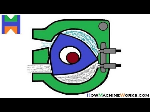 Animation How Rotary type Wankel engine works.