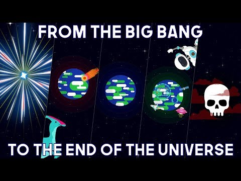 How did the universe begin and how will it end ?