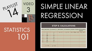 Statistics 101: Simple Linear Regression, The Least Squares Method