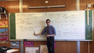 Intro to Real Functions (3 of 4: Characteristics of a function)