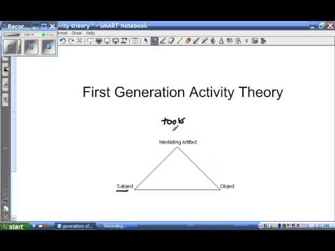 First Generation Activity Theory