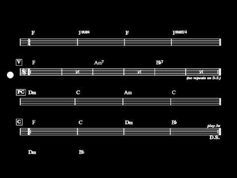 Torn - Natalie Imburglia (Chords)