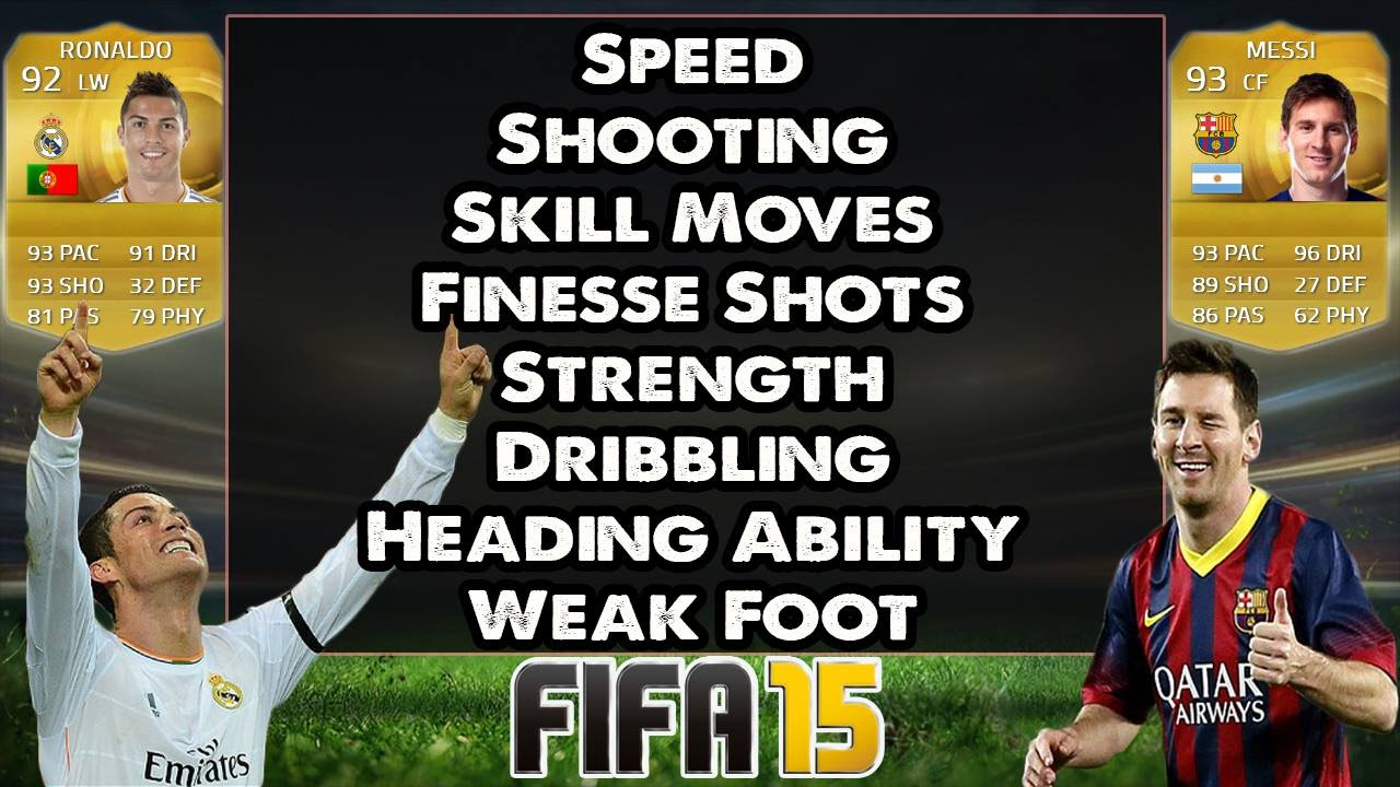 Messi Vs Ronaldo Who Is Better In Fifa  And Why Find Out Here The Ultimate Comparison Youtube