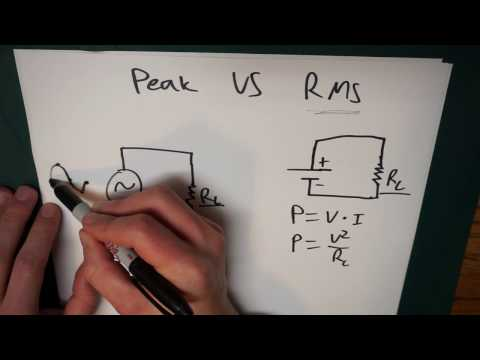 RMS Vs Peak Values Part 1 - What is Root Mean Square?