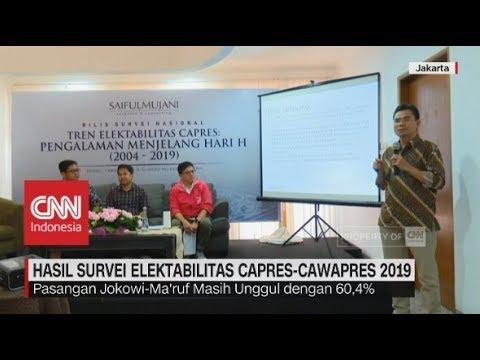SMRC Rilis Hasil Survei Elektabilitas Capres - Cawapres 2019