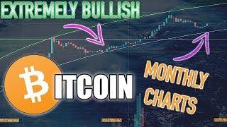 BITCOIN EXTREMELY BULLISH | BTC Price Update