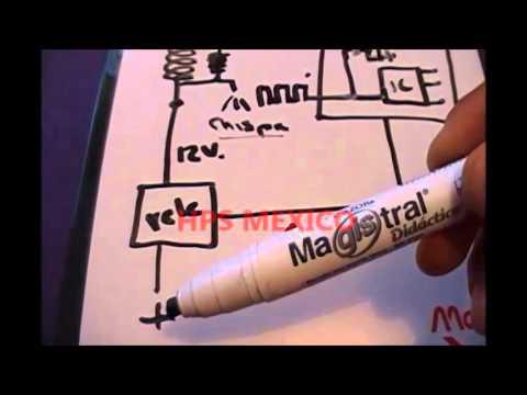 hps mexico sistemas de encendido cop y tester logico