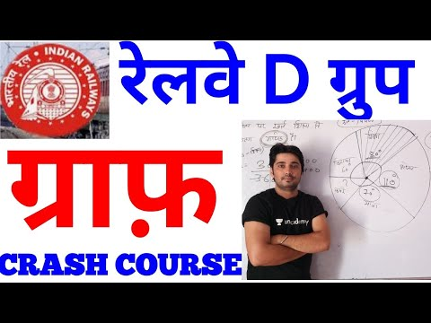 RAILWAY D group maths 7|| graph Data intugration In Hindi || Best tricks Today D group paper shift