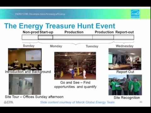 Organizing an Energy Treasure Hunt Part 4