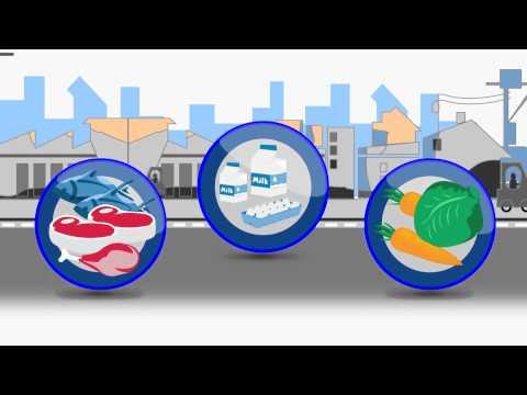 Importance of food safety | TÜV SÜD Safety Gauge 2013
