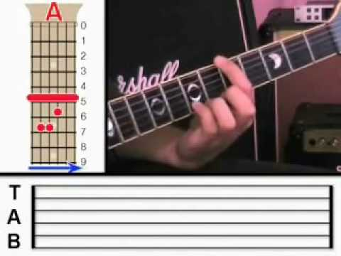 """Learn How To Play The Song """"Men In Black  With  Http://www.vguitarlessons.cjb.net"""