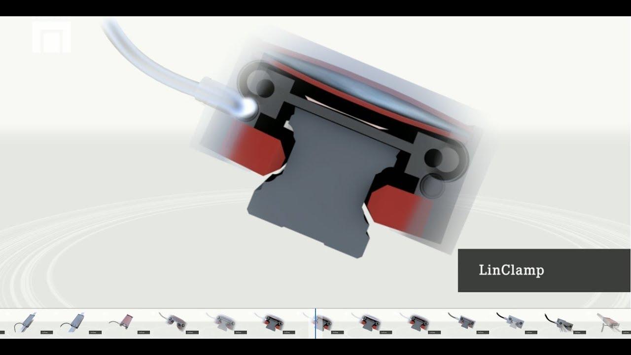 Fönster säkerhetsfönster : HEMA LinClamp - YouTube