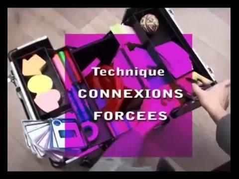 TECHNIQUE D'IDEATION - Connexions Forcées
