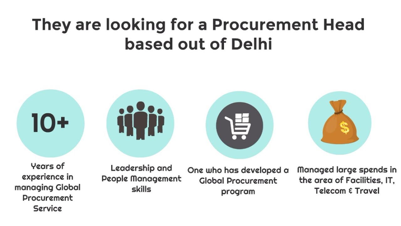 Head Of Procurement Job Description Youtube